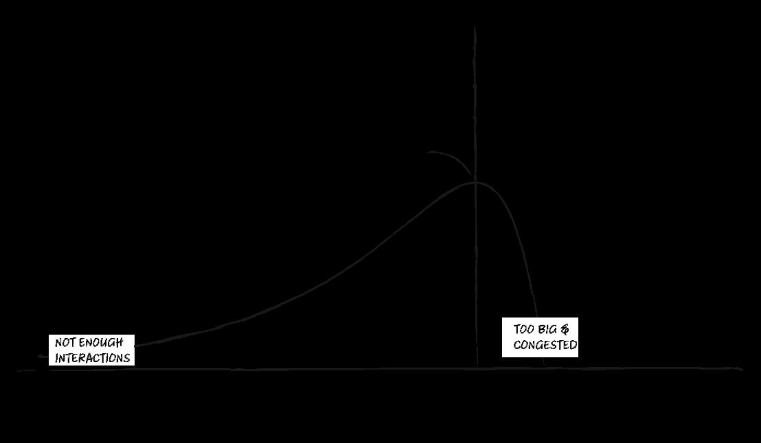 Infrastructure Intervention Graph 1